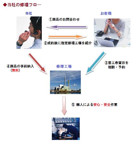 maruyama_flow33